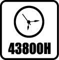 Svietivosť 43.800 hod.